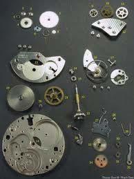 El Negocio de Reparación de Reloj