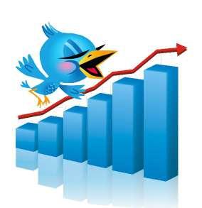 Su Negocio o Empresa + Twitter = Negocio Exitoso